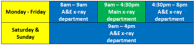 x-ray timetable